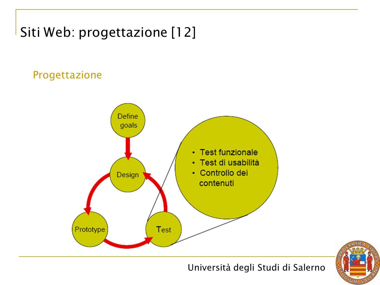 Siti Web: progettazione [12]